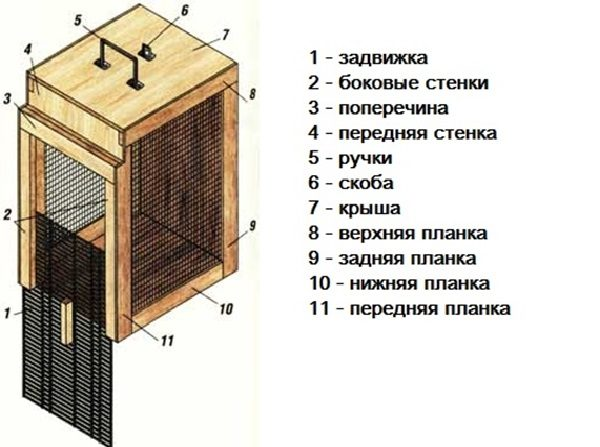 Diseño giratorio