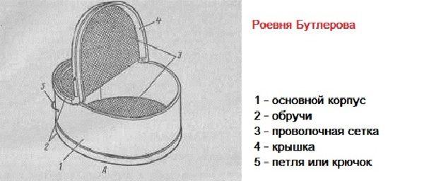 Boilerov diseño
